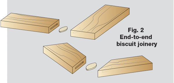 Diagram showing how to do wooden biscuit joint for frames.