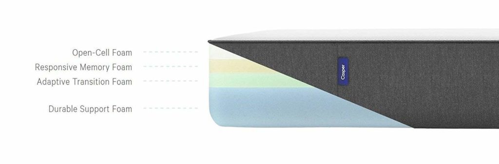 Shows the feature for each layer of casper memory foam. Open Cell foam, Responsive memory foam, adaptive transition foam and durable support foam.