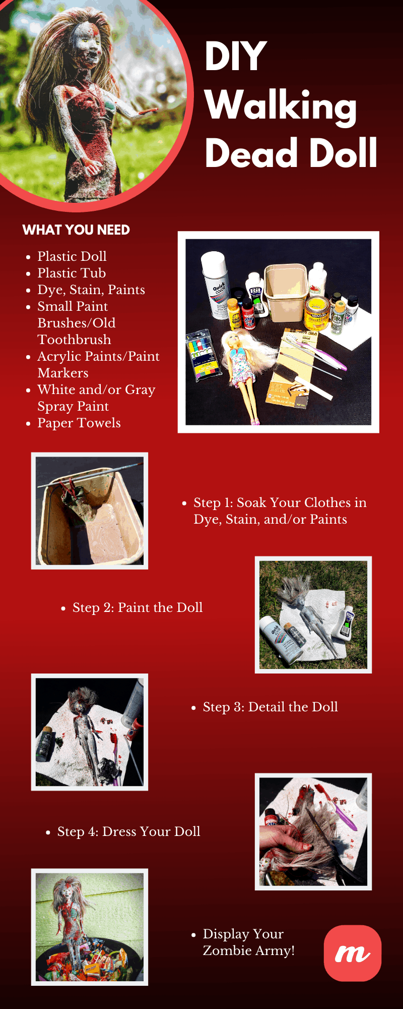 DIY Walking Dead Doll - Infographic