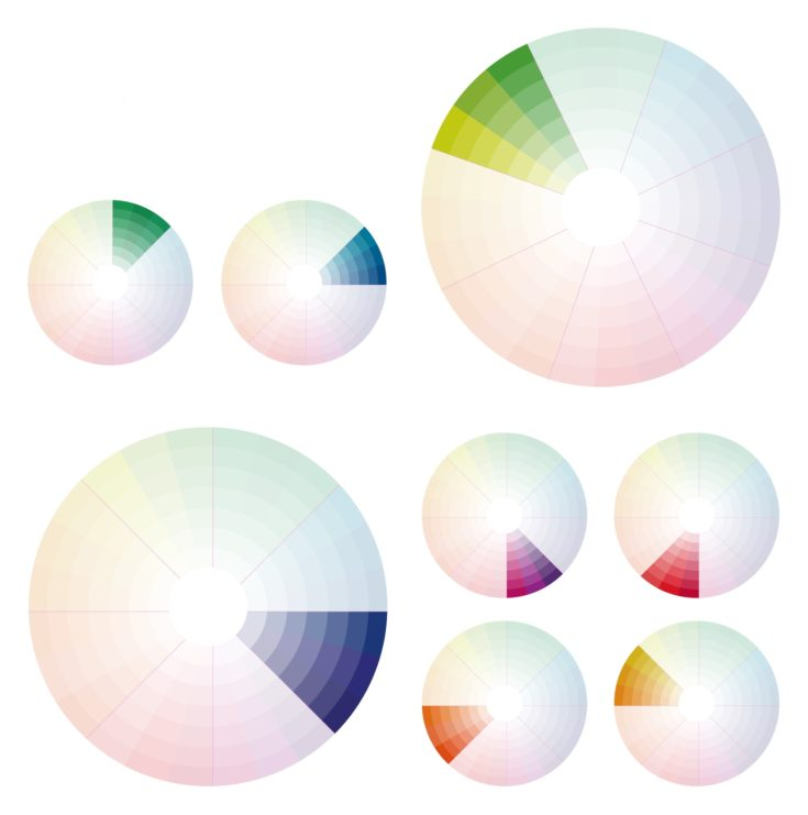 Psychology of color perception. Harmonies of colors. Basic Analogous set. Representation in pie charts with the applicable pallets.