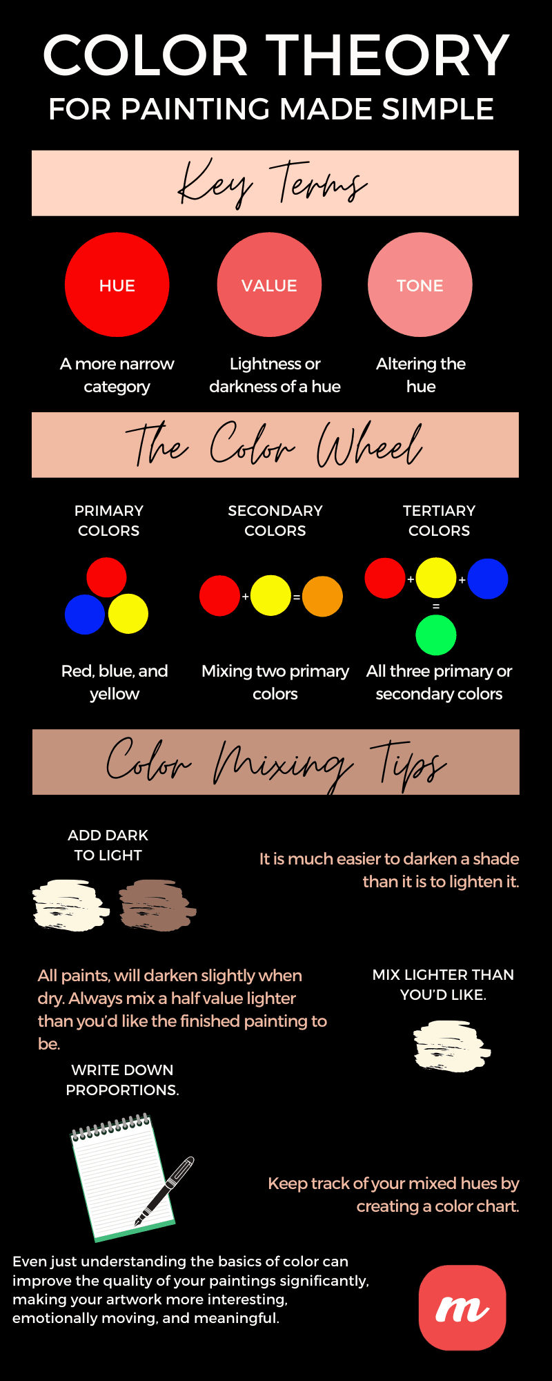 Color Theory for Painting Made Simple - Infographic