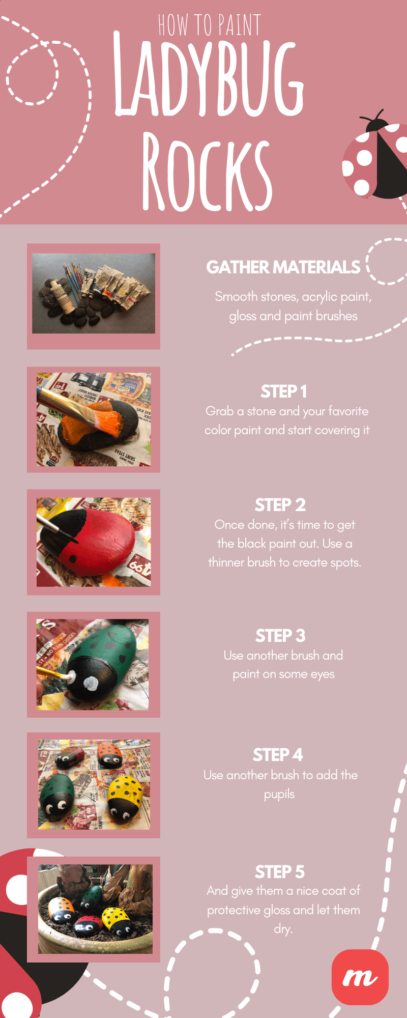 How To Paint Ladybug Rocks - Infographic