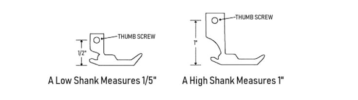 A diagram of low shank machine and high shank machine.