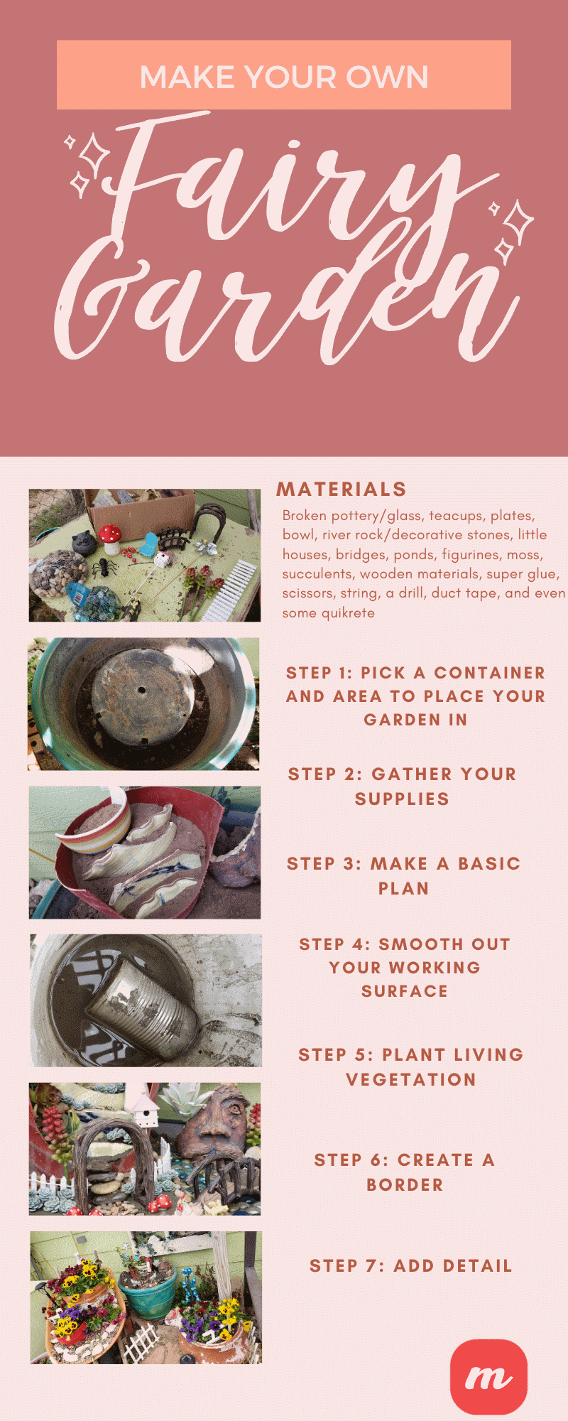 Make Your Own Fairy Garden- infographics