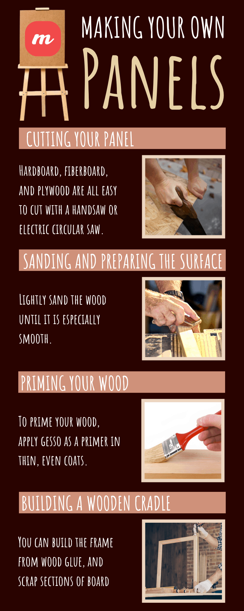 The Best Guide for Hardboard or Wood Painting - Infographic