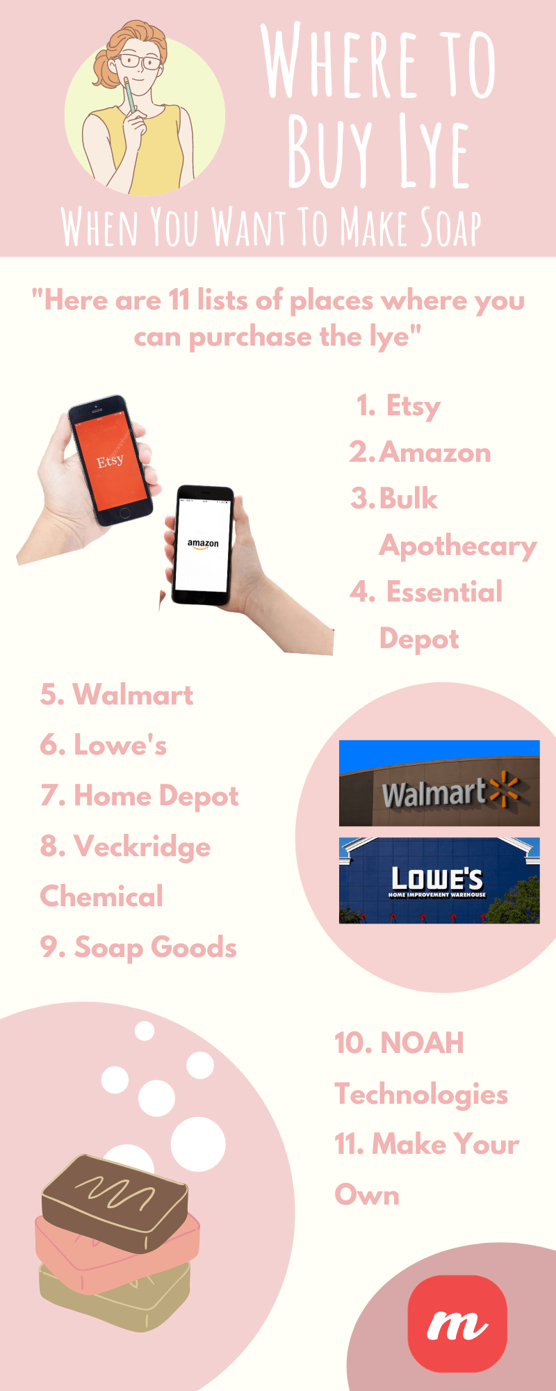 Where to Buy Lye When You Want To Make Soap - Infographic