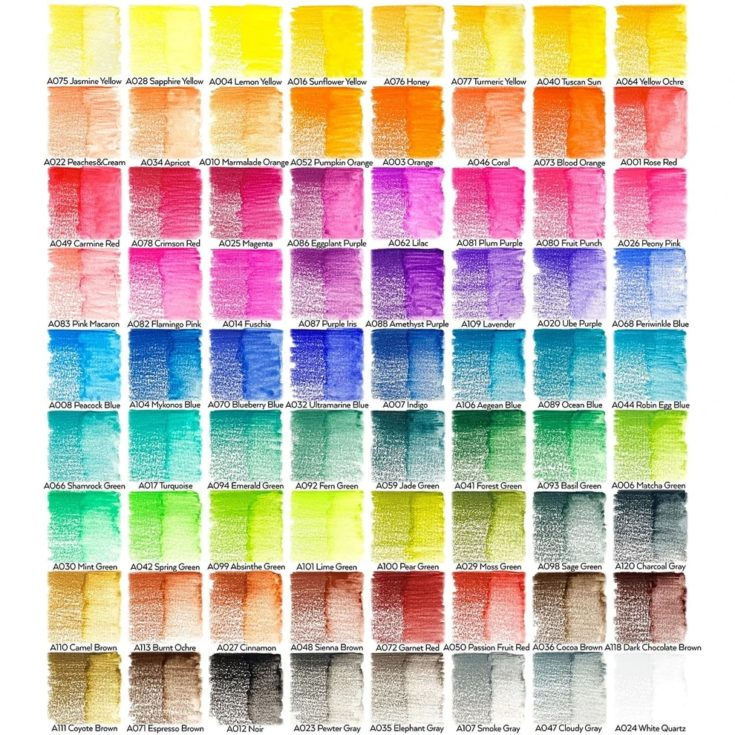 Arteza's watercolor pencils lightfast chart